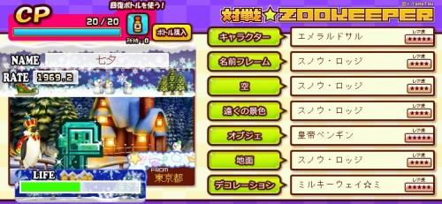 zookeeper20150120