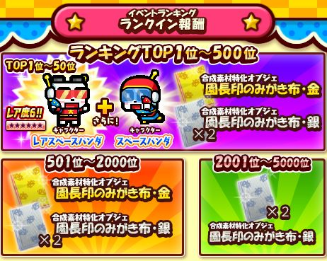 zookeeper20150619