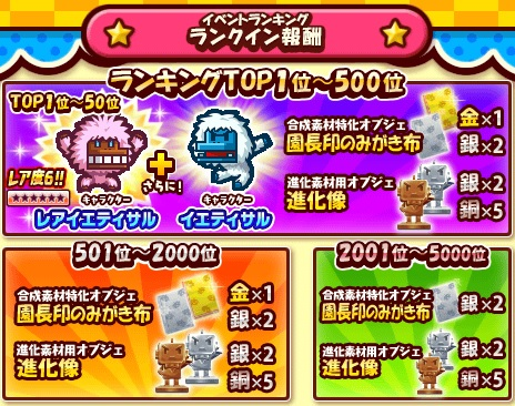 zookeeper20160109