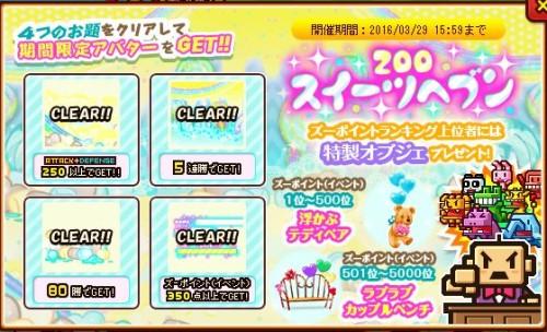 zookeeper20160350